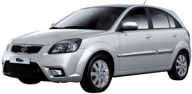 Авто в кредит по двум документам краснодар